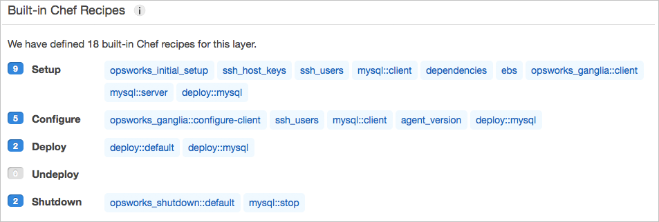 MySQL Layer Default Recipes